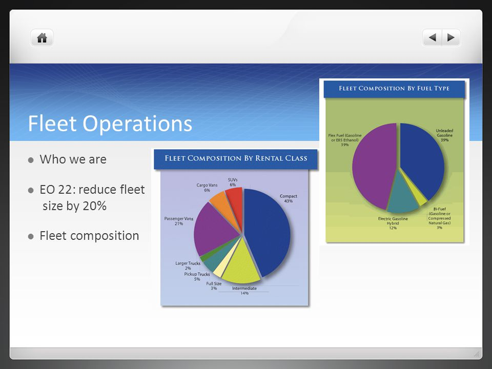 Fleet Operations Who we are EO 22: reduce fleet size by 20% Fleet composition