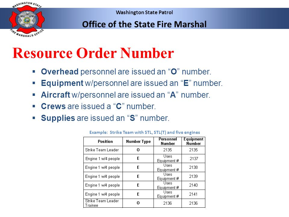 Washington State Patrol Office of the State Fire Marshal Incident Documentation  All Equipment o Mobe Manifest Form  All Responders o Firefighter Time Report o Emergency Firefighter Time Report (Red Dog) o Equipment Shift Ticket o Emergency Equipment Use Invoice  Volunteer Personnel o W-4 o WSP Waiver  W9 and OFM Payee Registration Form needed for POV use.