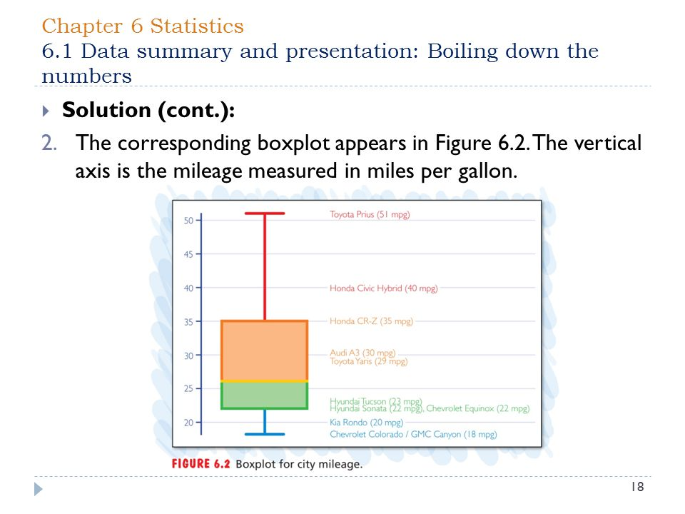 Chapter 6 Statistics 6.1 Data summary and presentation: Boiling down the numbers 18  Solution (cont.): 2.The corresponding boxplot appears in Figure 6.2.