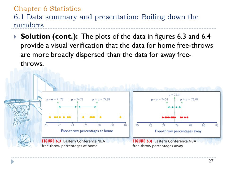 Chapter 6 Statistics 6.1 Data summary and presentation: Boiling down the numbers 27  Solution (cont.): The plots of the data in figures 6.3 and 6.4 provide a visual verification that the data for home free-throws are more broadly dispersed than the data for away free- throws.