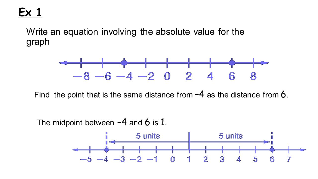 Write an equation involving the absolute value for the graph Find the point that is the same distance from –4 as the distance from 6.