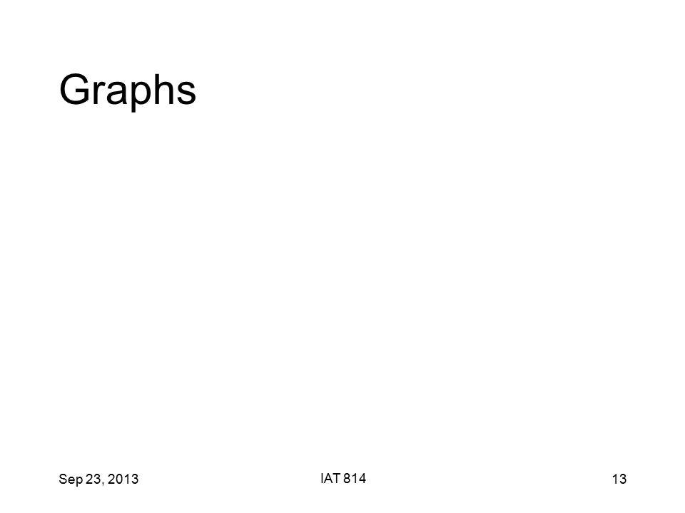 Sep 23, 2013 IAT 814 13 Graphs