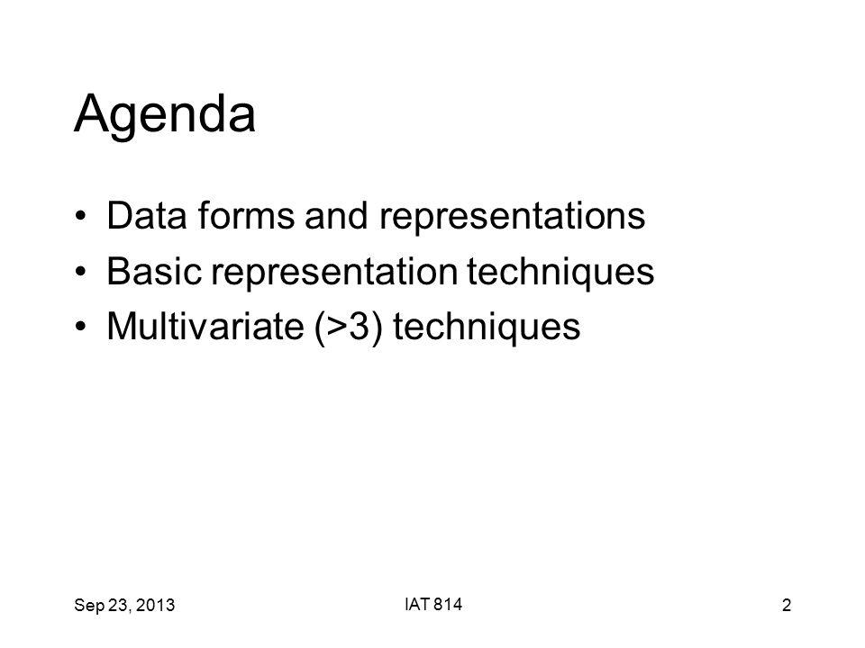 Sep 23, 2013 IAT 814 53 Advanced Graphics Johanson et al InfoVis 2005