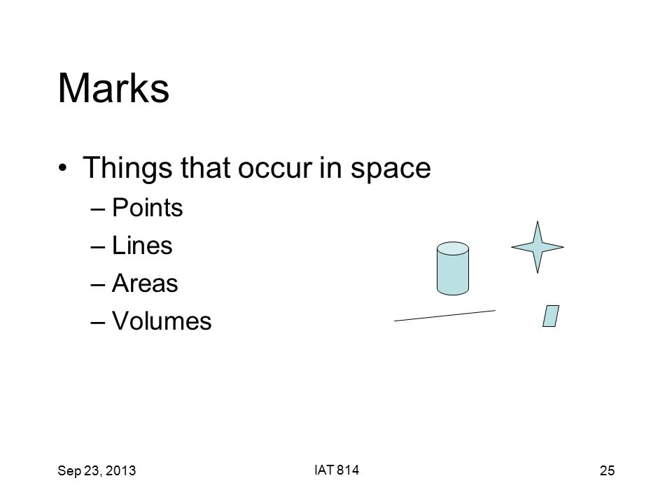 Sep 23, 2013 IAT 814 25 Marks Things that occur in space –Points –Lines –Areas –Volumes
