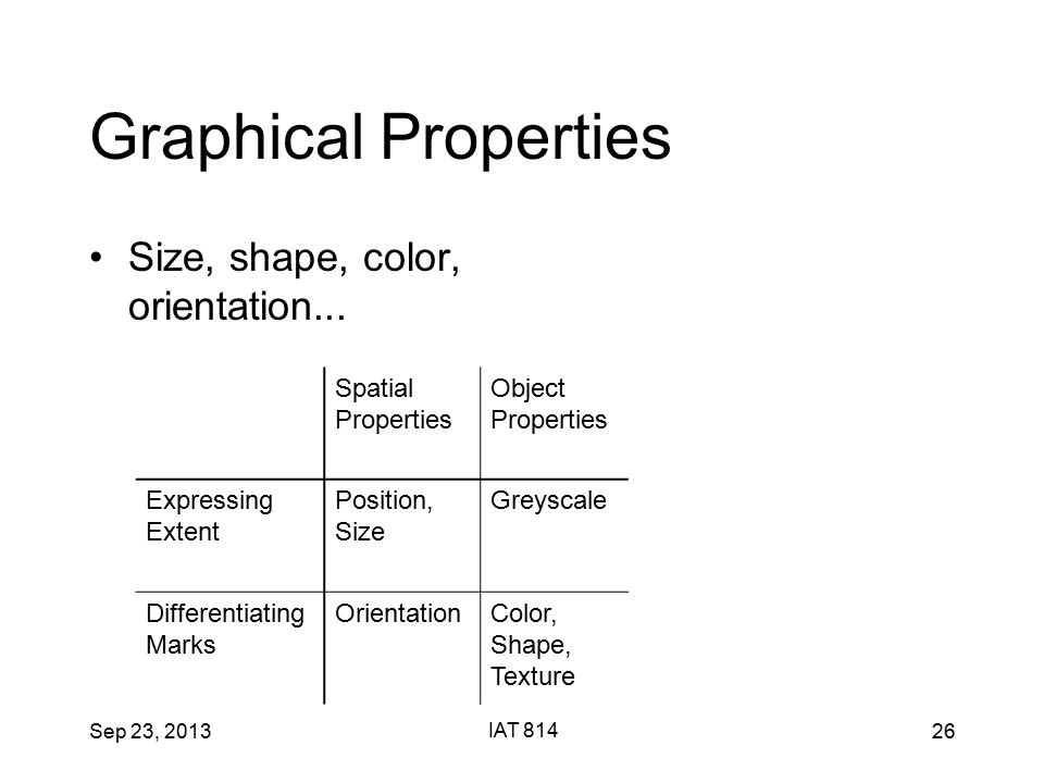 Sep 23, 2013 IAT 814 26 Graphical Properties Size, shape, color, orientation...