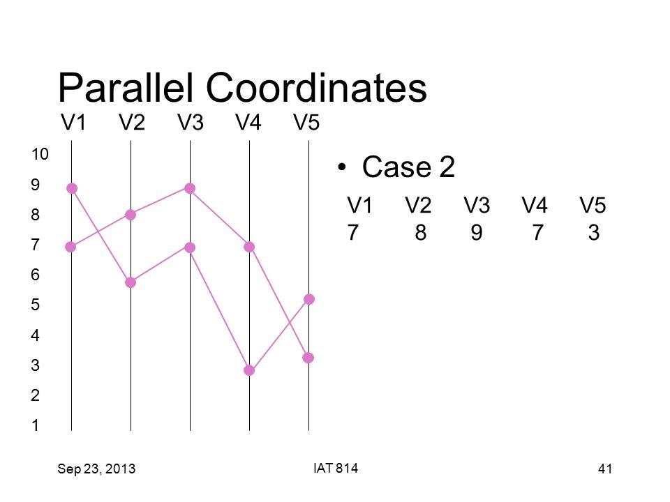 Sep 23, 2013 IAT 814 41 Parallel Coordinates Case 2 10 9 8 7 6 5 4 3 2 1 V1 V2 V3 V4 V5 7 8 9 7 3