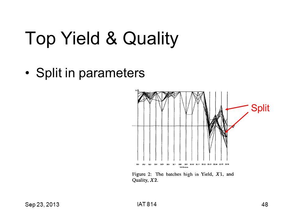 Sep 23, 2013 IAT 814 48 Top Yield & Quality Split in parameters Split