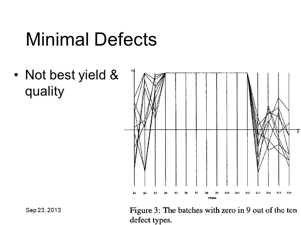 Sep 23, 2013 IAT 814 49 Minimal Defects Not best yield & quality