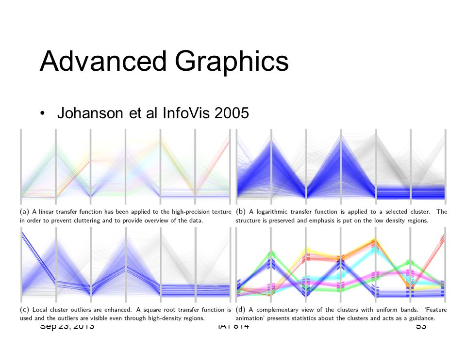 Sep 23, 2013 IAT 814 53 Advanced Graphics Johanson et al InfoVis 2005