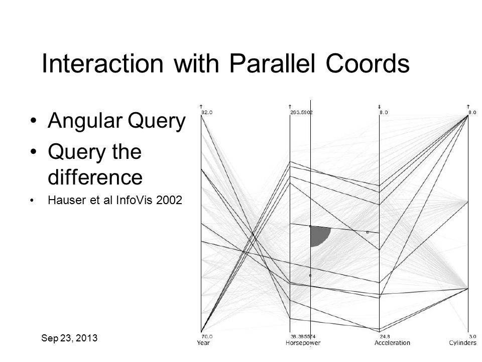 Sep 23, 2013 IAT 814 55 Interaction with Parallel Coords Angular Query Query the difference Hauser et al InfoVis 2002