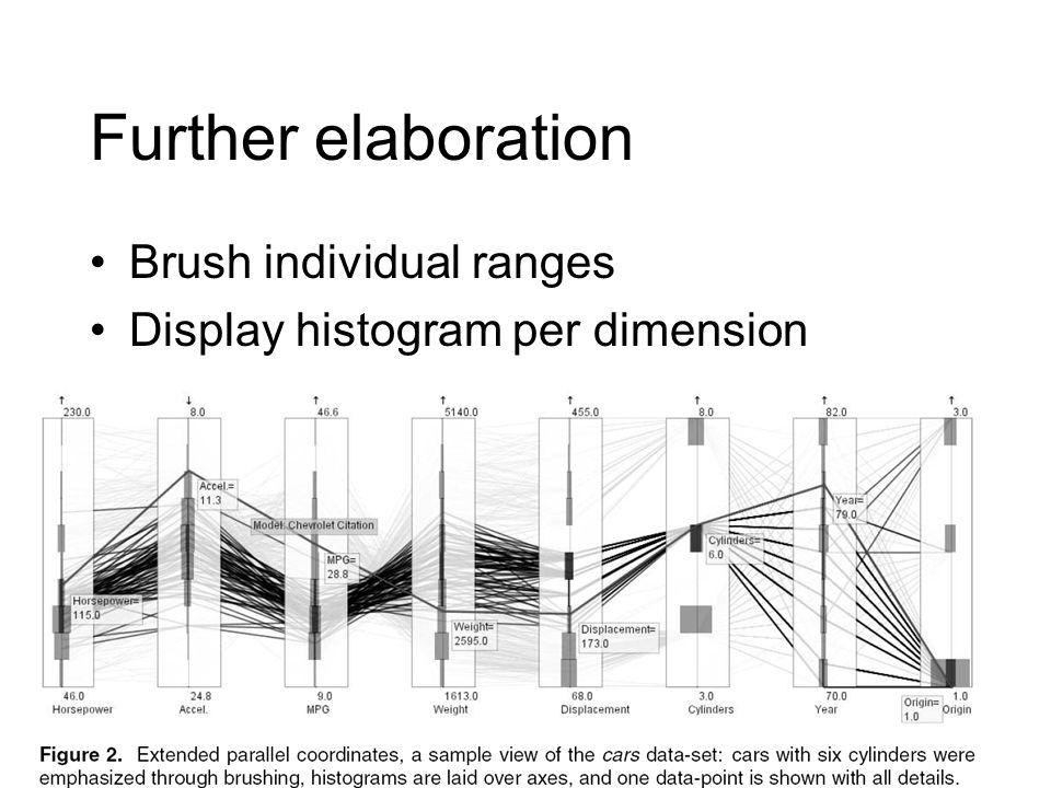 Sep 23, 2013 IAT 814 56 Further elaboration Brush individual ranges Display histogram per dimension