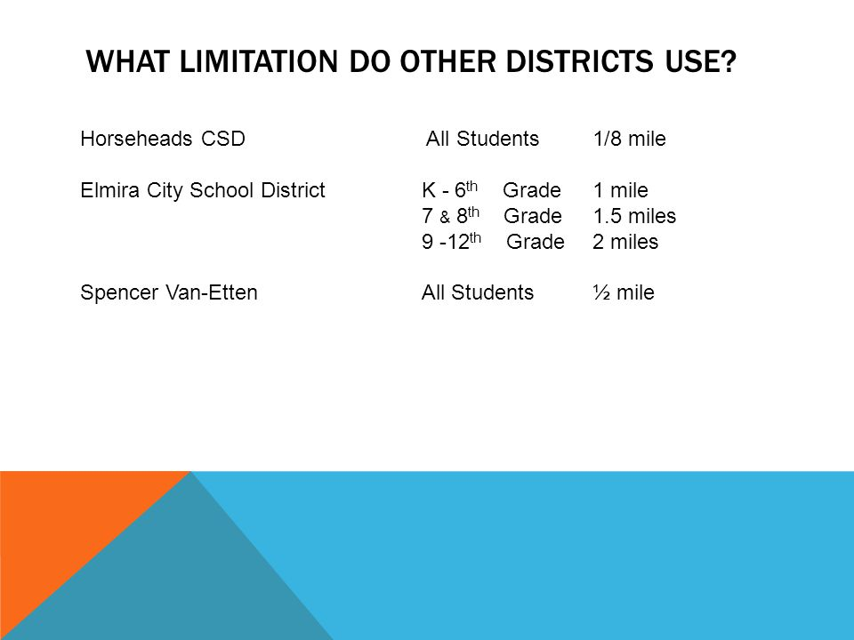 WHAT LIMITATION DO OTHER DISTRICTS USE.