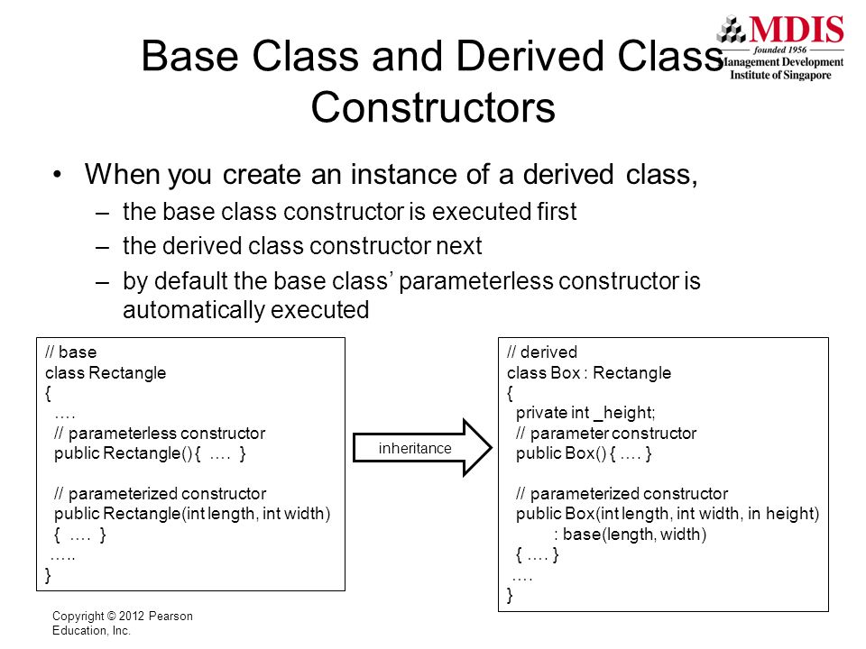 Base Class and Derived Class Constructors When you create an instance of a derived class, –the base class constructor is executed first –the derived class constructor next –by default the base class' parameterless constructor is automatically executed Copyright © 2012 Pearson Education, Inc.