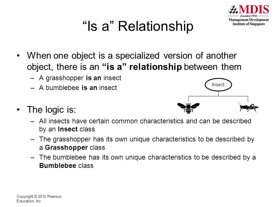 Is a Relationship (Cont'd) An is a relationship implies that the specialized object has all the characteristics of the generalized object –The specialized object has additional characteristics that make it special, which the generalized object does not have In object-oriented programming, inheritance creates is a relationship among classes when you declare a class to be a specialized class of another specialized is a generalized This allows you to extend the capabilities of a class by creating another class that is a specialized version of it Copyright © 2012 Pearson Education, Inc.