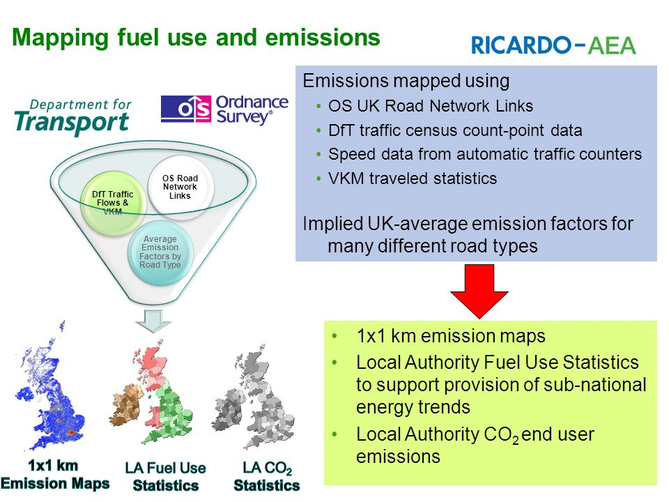 Scoping Study on use of Automatic Number Plate Recognition (ANPR) data Current situation Vehicle fleet composition estimates based on licensing data, vehicle survival functions, mileage-with-age profiles No regional or road-type variations, except assumption that higher mileage for diesel cars on rural roads/motorways than on urban roads NAEI analysis of ANPR data Variation in petrol/diesel car mix by region and road type Variation in age distribution for cars, vans and heavy duty trucks by region and road type