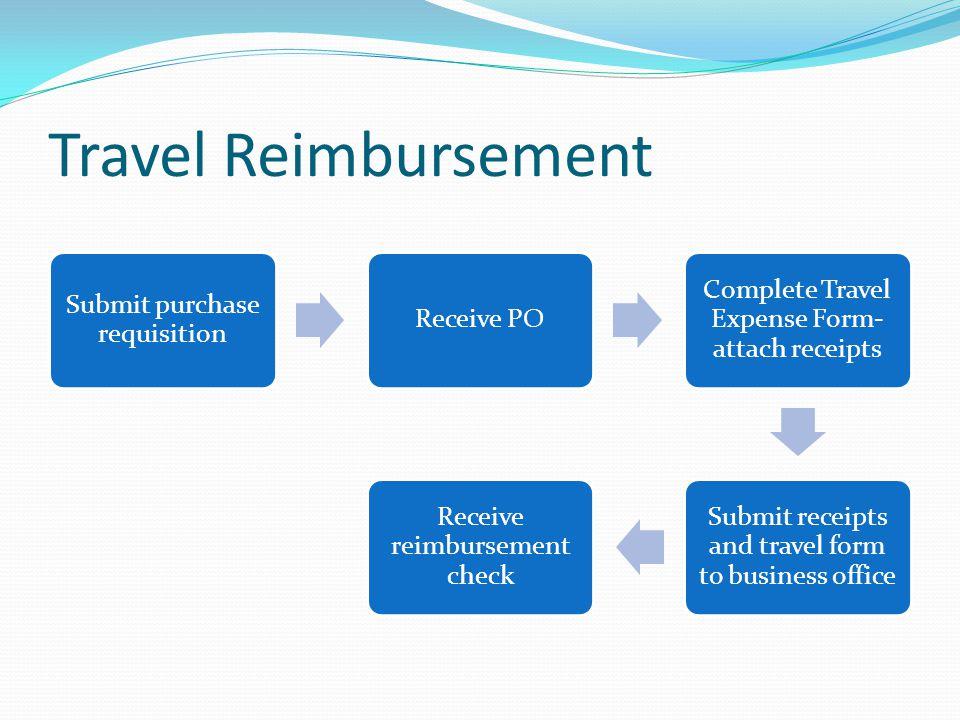 Travel Reimbursement Submit purchase requisition Receive PO Complete Travel Expense Form- attach receipts Submit receipts and travel form to business office Receive reimbursement check