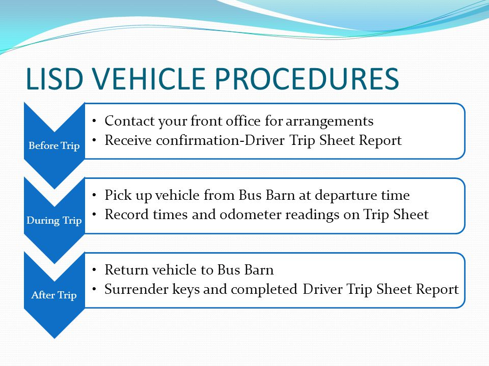 LISD VEHICLE PROCEDURES Before Trip Contact your front office for arrangements Receive confirmation-Driver Trip Sheet Report During Trip Pick up vehic