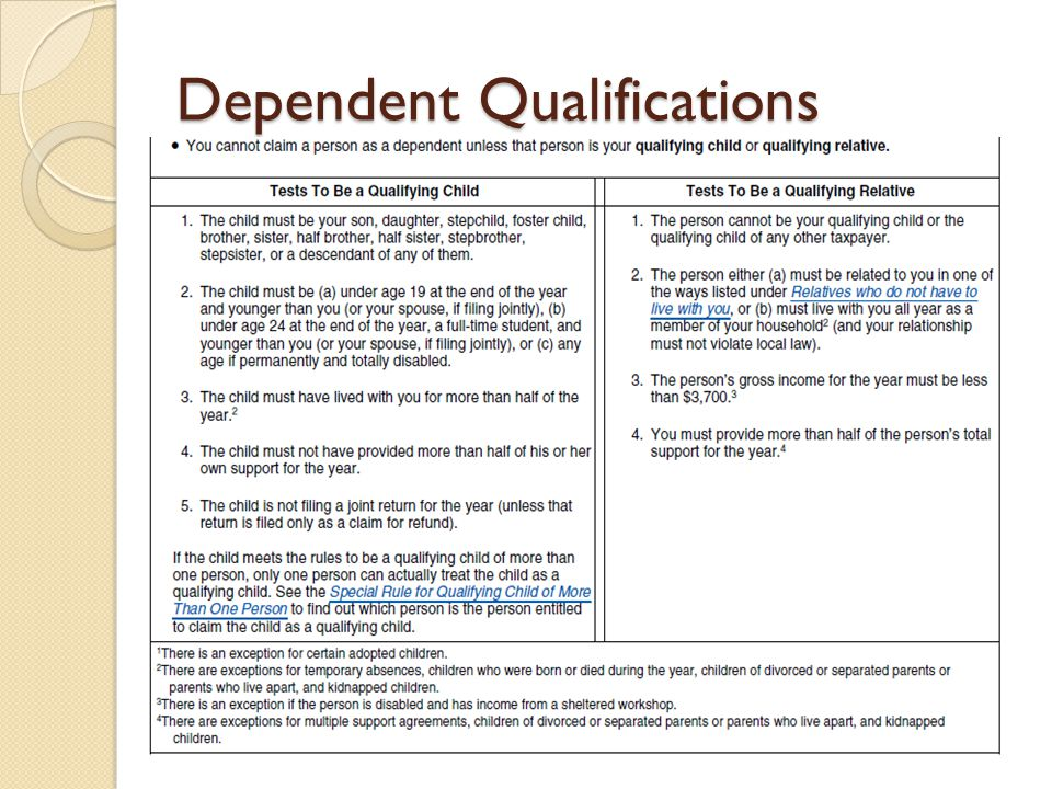 Dependent Qualifications