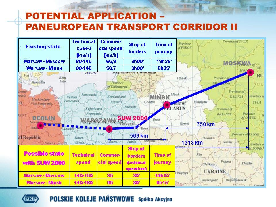 WARSZAWA MIŃSK MOSKWA 1313 km BERLIN 563 km 750 km SUW 2000 Terespol Brest Existing state POTENTIAL APPLICATION – PANEUROPEAN TRANSPORT CORRIDOR II