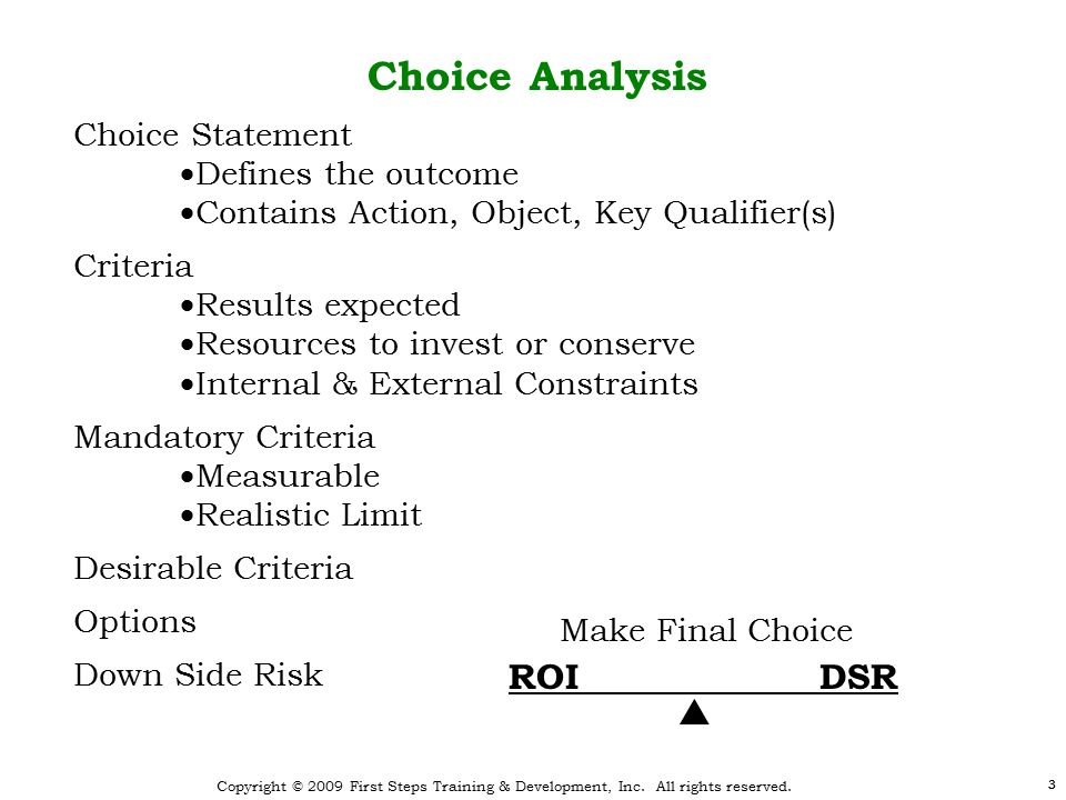 33 Choice Analysis Choice Statement  Defines the outcome  Contains Action, Object, Key Qualifier(s) Criteria  Results expected  Resources to invest or conserve  Internal & External Constraints Mandatory Criteria  Measurable  Realistic Limit Desirable Criteria Options Down Side Risk Make Final Choice ROI DSR 