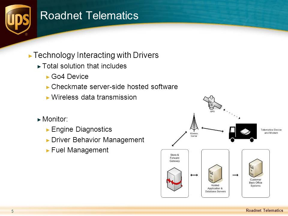 5 ► Technology Interacting with Drivers ► Total solution that includes ► Go4 Device ► Checkmate server-side hosted software ► Wireless data transmissi