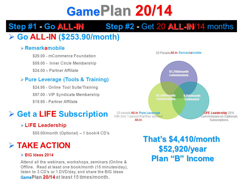 Game Plan 20/14   Go ALL-IN ($253.90/month)   Remarkamobile $29.00 - mCommerce Foundation $59.00 - Inner Circle Membership $24.00 – Partner Affiliate   Pure Leverage (Tools & Training) $24.95 - Online Tool Suite/Training $97.00 - VIP Syndicate Membership $19.95 - Partner Affiliate   Get a LIFE Subscription   LIFE Leadership $50.00/month (Optional) – 1 book/4 CD's   TAKE ACTION   BIG Ideas 2014 Game Plan 20/14 Attend all the webinars, workshops, seminars (Online & Offline.