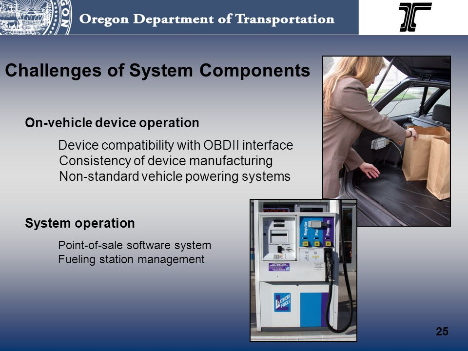 Challenges of System Components 25 On-vehicle device operation Device compatibility with OBDII interface Consistency of device manufacturing Non-standard vehicle powering systems System operation Point-of-sale software system Fueling station management