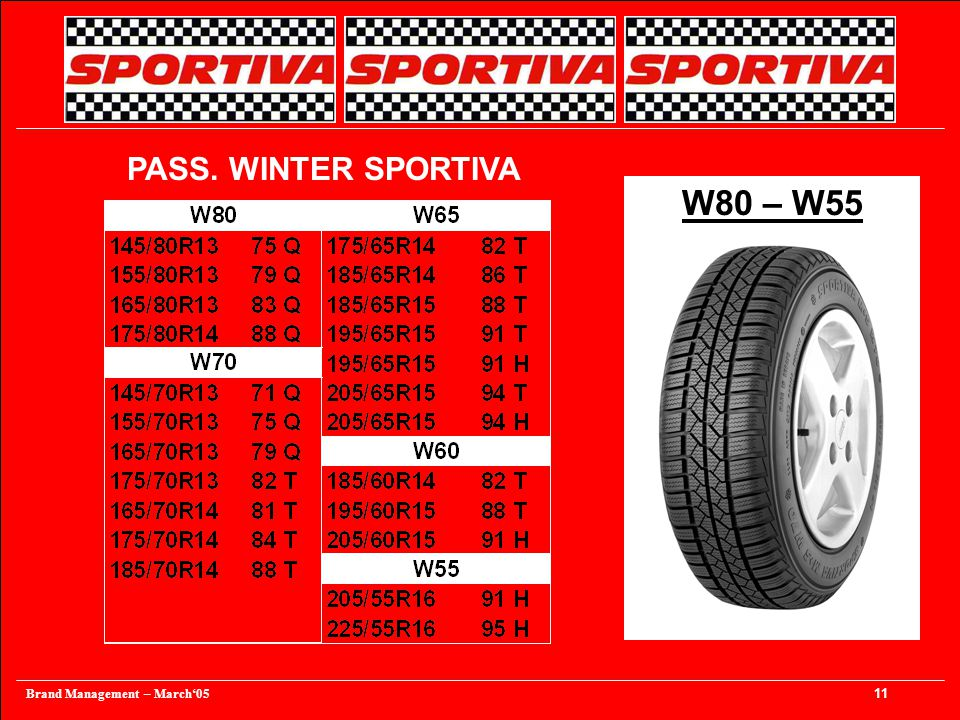 Brand Management – March'05 11 W80 – W55 PASS. WINTER SPORTIVA