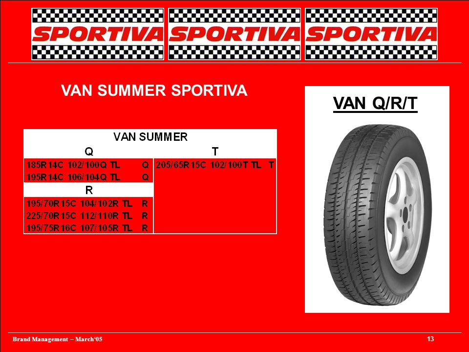 Brand Management – March'05 13 VAN SUMMER SPORTIVA VAN Q/R/T