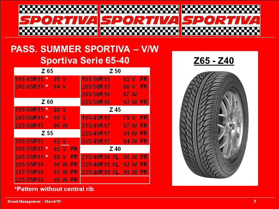 Brand Management – March'05 9 PASS. SUMMER SPORTIVA – V/W Sportiva Serie 65-40 Z65 - Z40 *Pattern without central rib