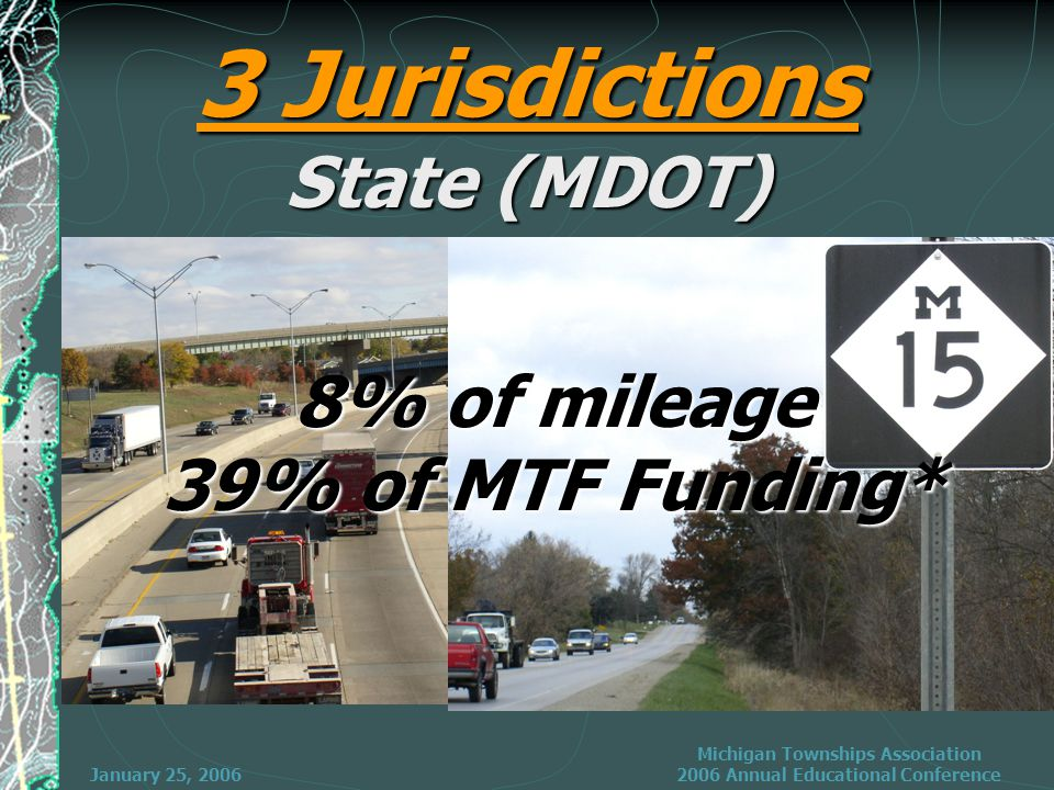 January 25, 2006 Michigan Townships Association 2006 Annual Educational Conference 3 Jurisdictions State (MDOT) 8% of mileage 39% of MTF Funding*