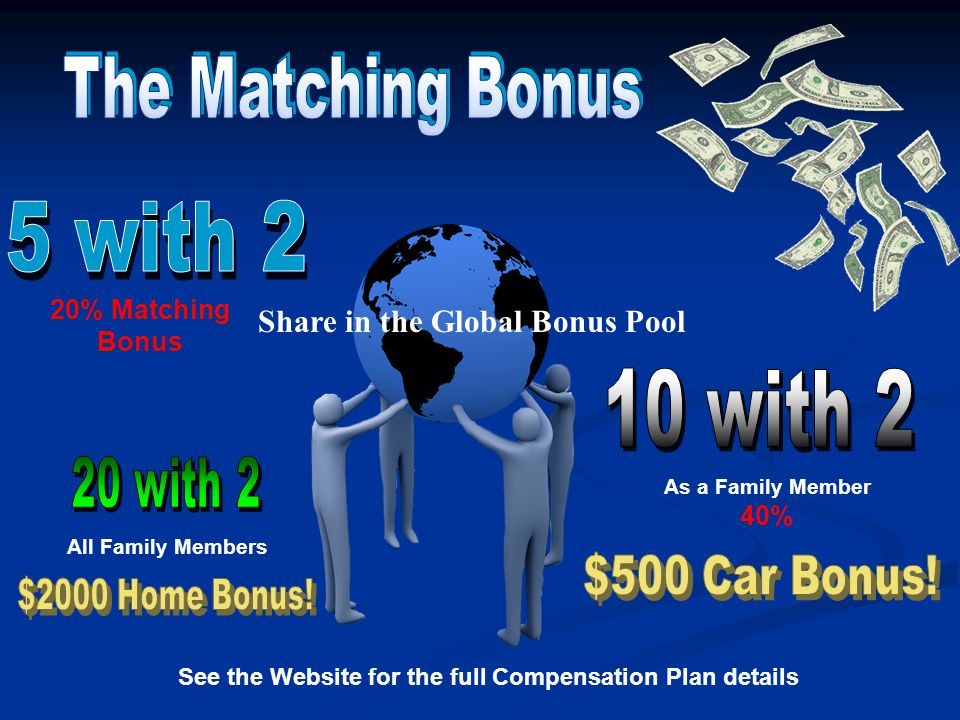 See the Website for the full Compensation Plan details 20% Matching Bonus As a Family Member 40% All Family Members Share in the Global Bonus Pool