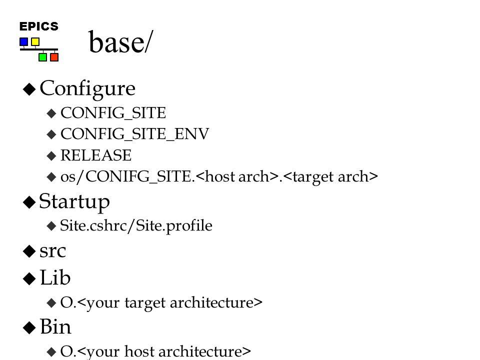 EPICS base/  Configure  CONFIG_SITE  CONFIG_SITE_ENV  RELEASE  os/CONIFG_SITE..