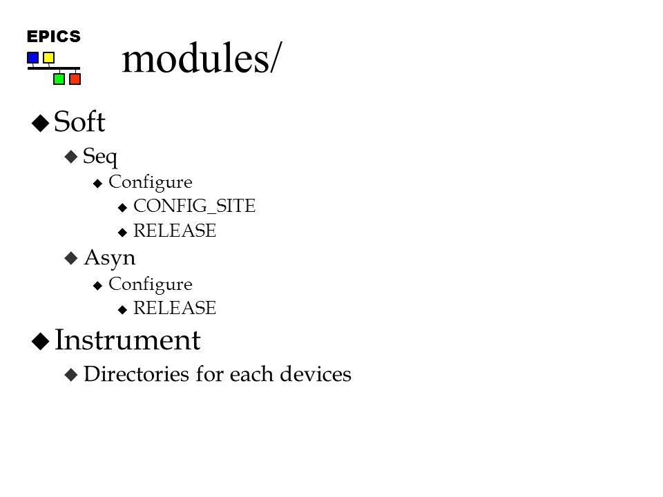 EPICS modules/  Soft  Seq  Configure  CONFIG_SITE  RELEASE  Asyn  Configure  RELEASE  Instrument  Directories for each devices