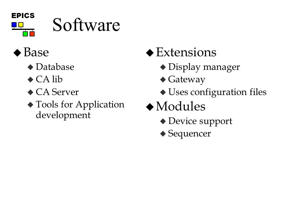 EPICS Software  Base  Database  CA lib  CA Server  Tools for Application development  Extensions  Display manager  Gateway  Uses configuration files  Modules  Device support  Sequencer