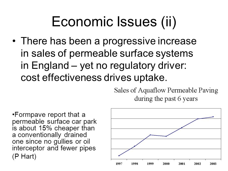 Economic Issues (ii) There has been a progressive increase in sales of permeable surface systems in England – yet no regulatory driver: cost effectiveness drives uptake.