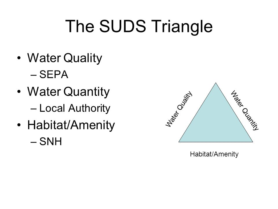 The SUDS Triangle Water Quality –SEPA Water Quantity –Local Authority Habitat/Amenity –SNH Water Quality Water Quantity Habitat/Amenity