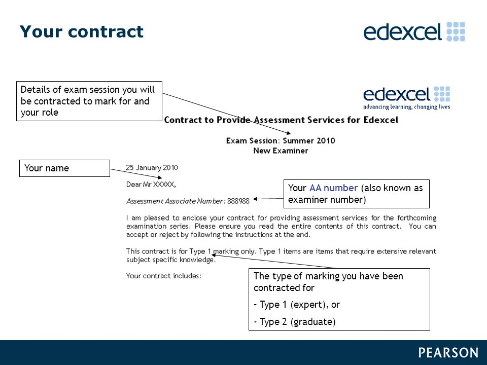 Your contract Details of exam session you will be contracted to mark for and your role Your name Your AA number (also known as examiner number) The type of marking you have been contracted for – Type 1 (expert), or - Type 2 (graduate)