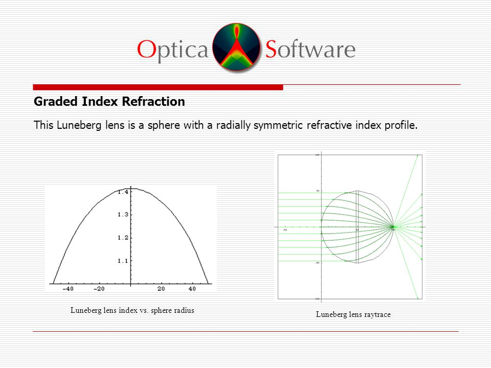 Graded Index Refraction This Luneberg lens is a sphere with a radially symmetric refractive index profile.
