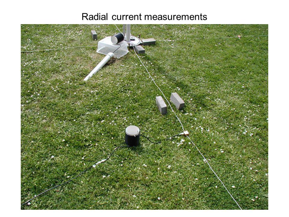 Radial current measurements