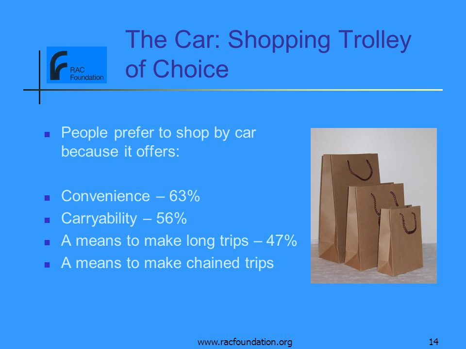 www.racfoundation.org14 The Car: Shopping Trolley of Choice People prefer to shop by car because it offers: Convenience – 63% Carryability – 56% A means to make long trips – 47% A means to make chained trips