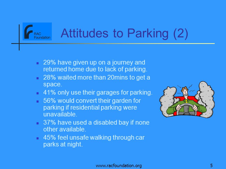 www.racfoundation.org5 Attitudes to Parking (2) 29% have given up on a journey and returned home due to lack of parking.