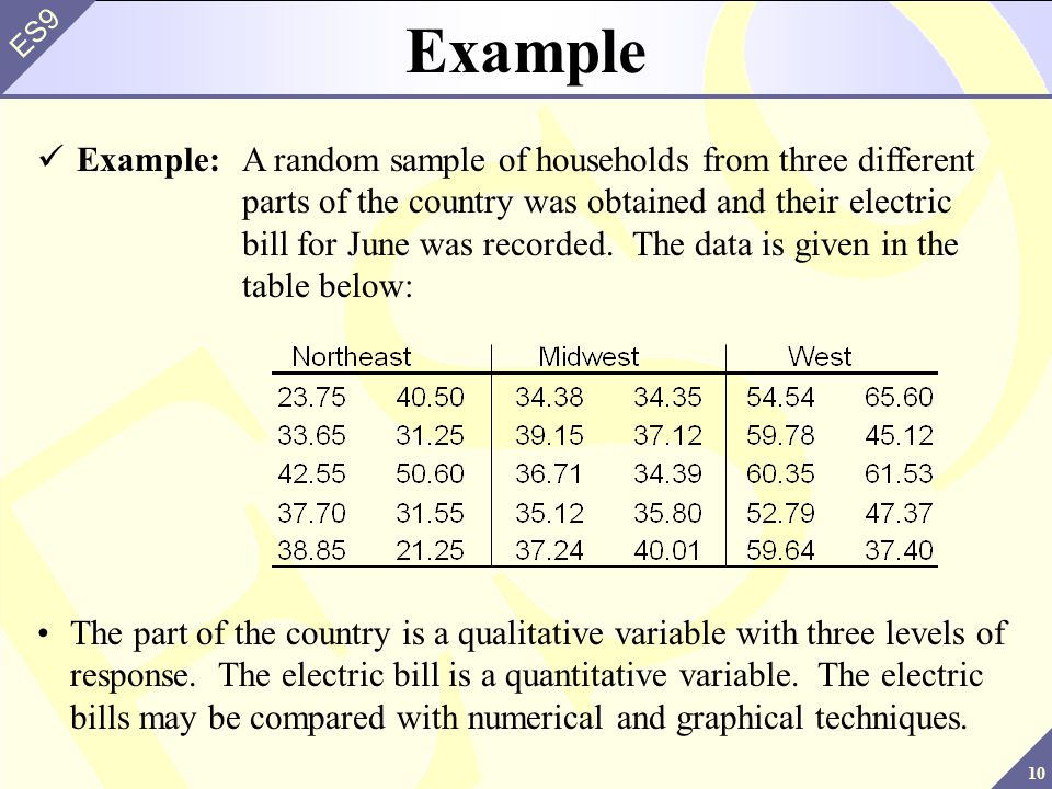 10 ES9 Example Example:A random sample of households from three different parts of the country was obtained and their electric bill for June was recor