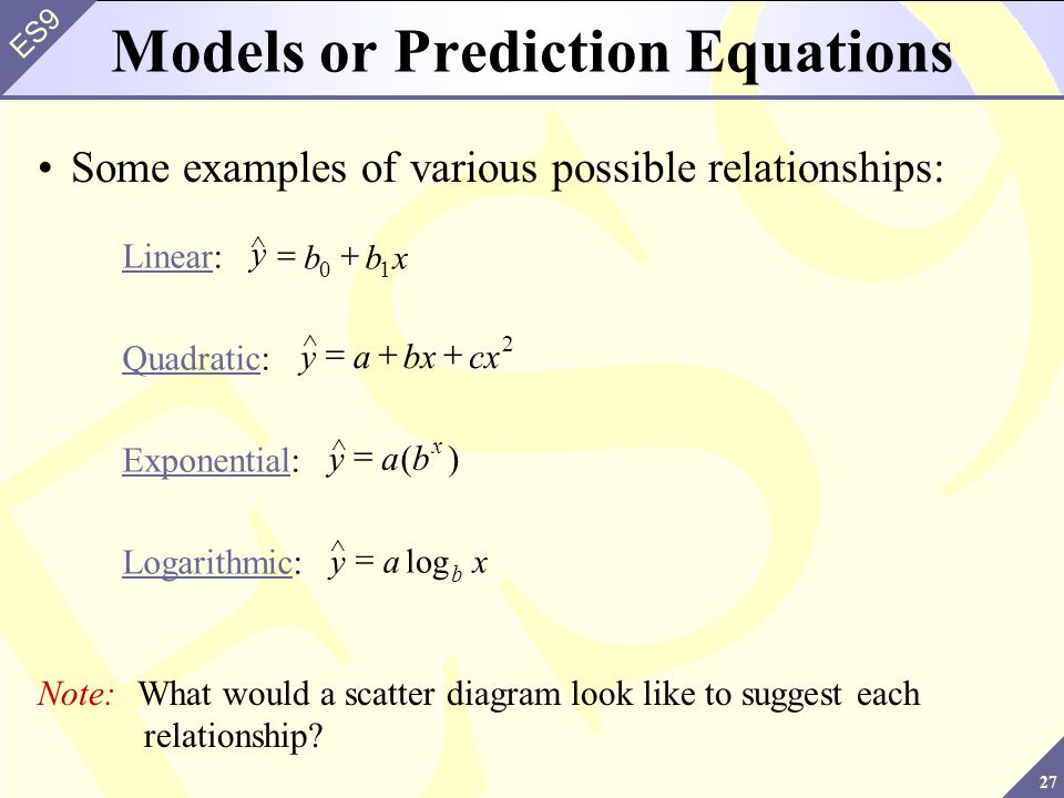 27 ES9 Models or Prediction Equations Some examples of various possible relationships: Note:What would a scatter diagram look like to suggest each rel