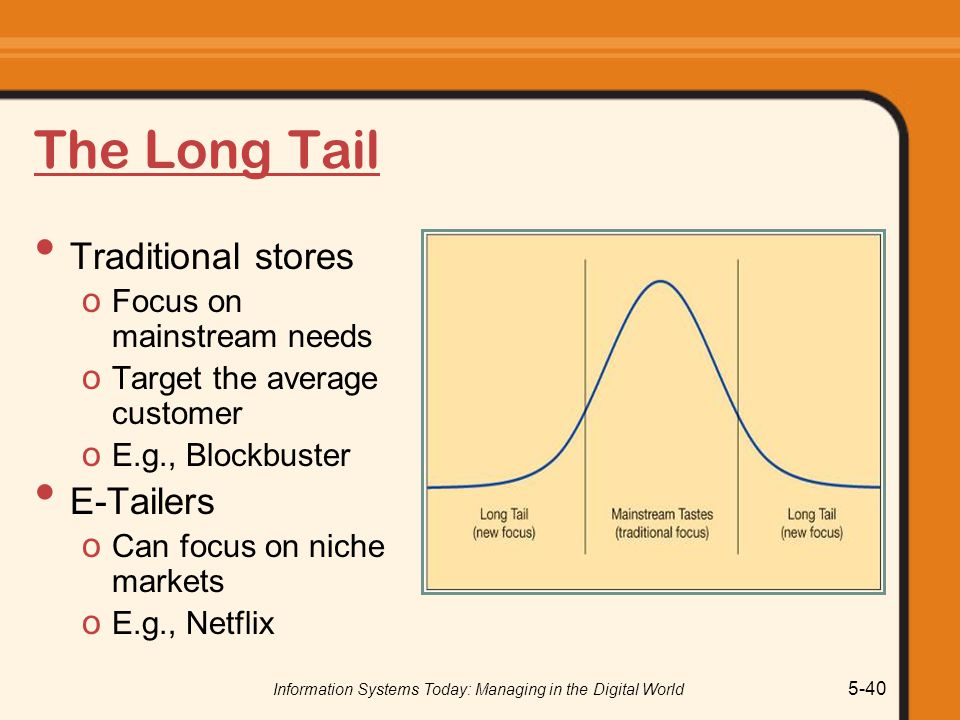 Information Systems Today: Managing in the Digital World 5-40 The Long Tail Traditional stores o Focus on mainstream needs o Target the average customer o E.g., Blockbuster E-Tailers o Can focus on niche markets o E.g., Netflix
