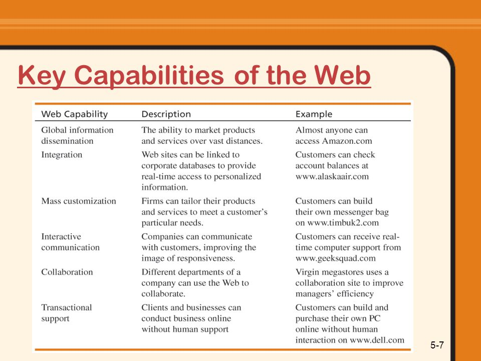 Information Systems Today: Managing in the Digital World 5-18 Click-and-Mortar Business Strategy Bricks-and-clicks business strategy Hybrid strategy Cons: Added complexity combining 2 different environments