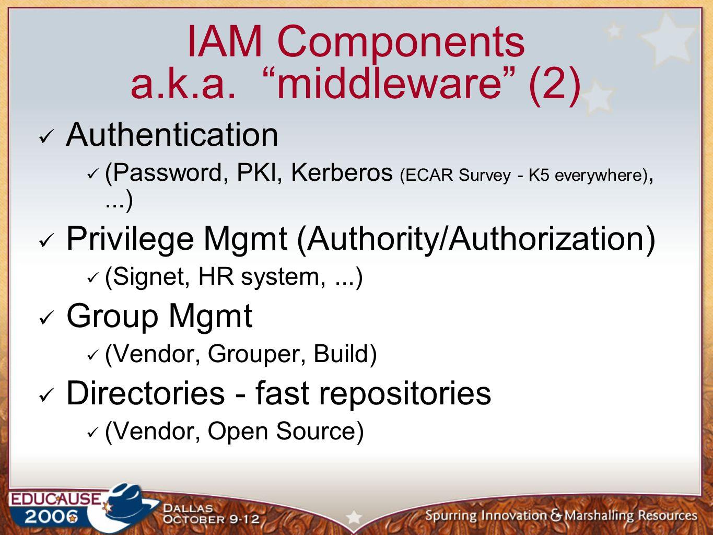 "IAM Components a.k.a. ""middleware"" (2) Authentication (Password, PKI, Kerberos (ECAR Survey - K5 everywhere),...) Privilege Mgmt (Authority/Authorizat"