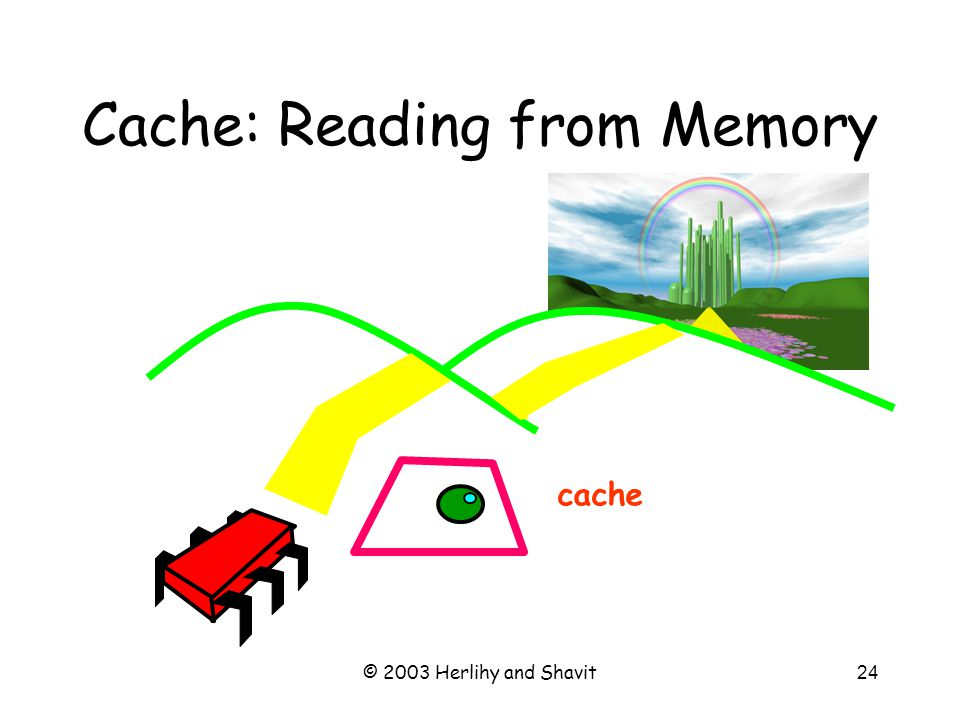 © 2003 Herlihy and Shavit24 Cache: Reading from Memory cache