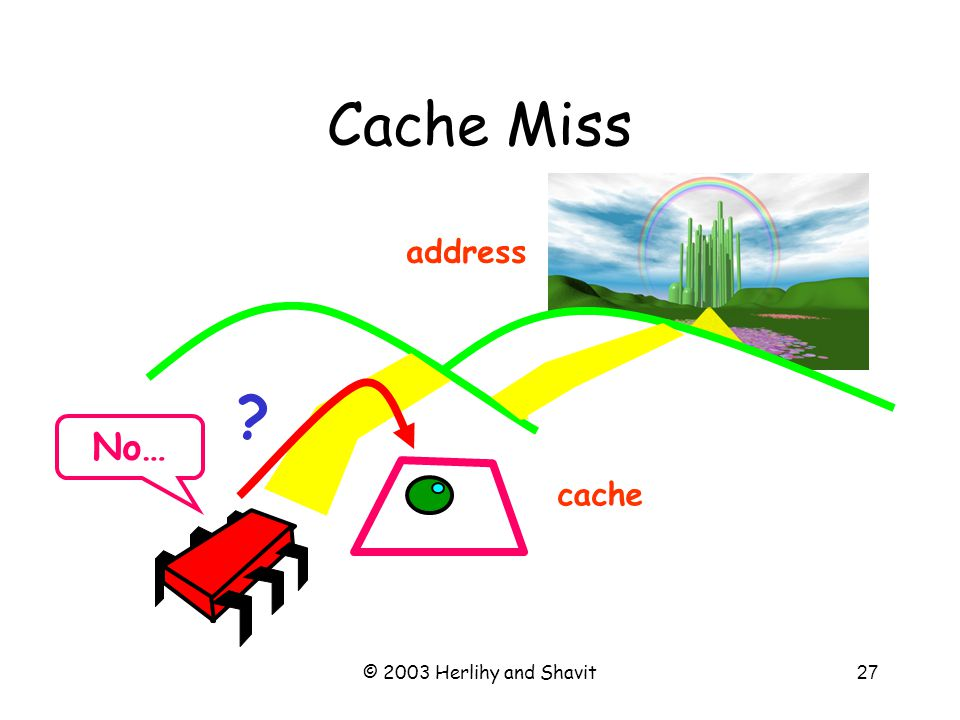 © 2003 Herlihy and Shavit27 Cache Miss address cache ? No…