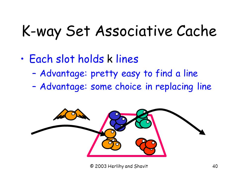 © 2003 Herlihy and Shavit40 K-way Set Associative Cache Each slot holds k lines –Advantage: pretty easy to find a line –Advantage: some choice in replacing line